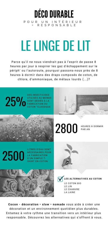 infographie deco textile coton biologique