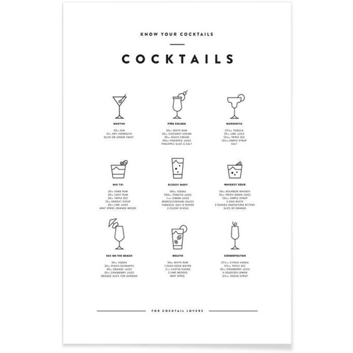 poster deco a offrir pas cher picto cocktails
