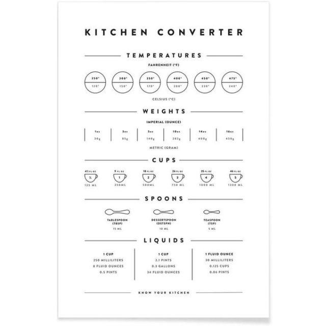 cadeau deco noel gourmand poster cuisine