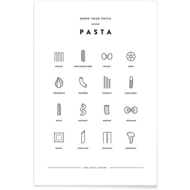 cadeau deco noel gourmand poster pasta