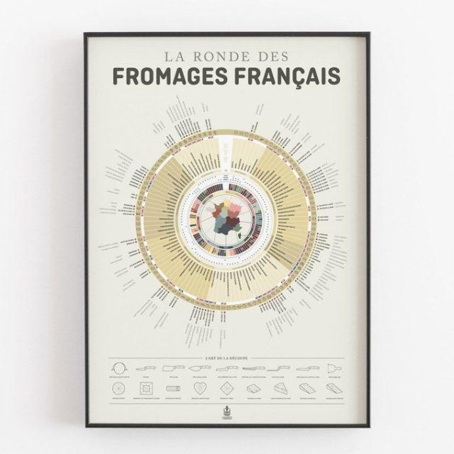 cadeau deco noel gourmand affiche fromages français